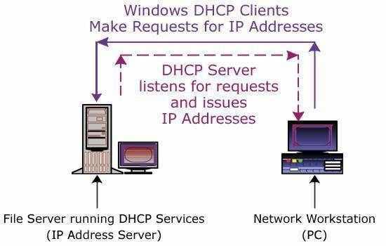 Que es HDCP 2