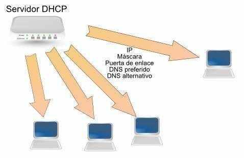 Que es HDCP 3